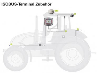 track guide m 252 ller elektronik isobus software for terminals