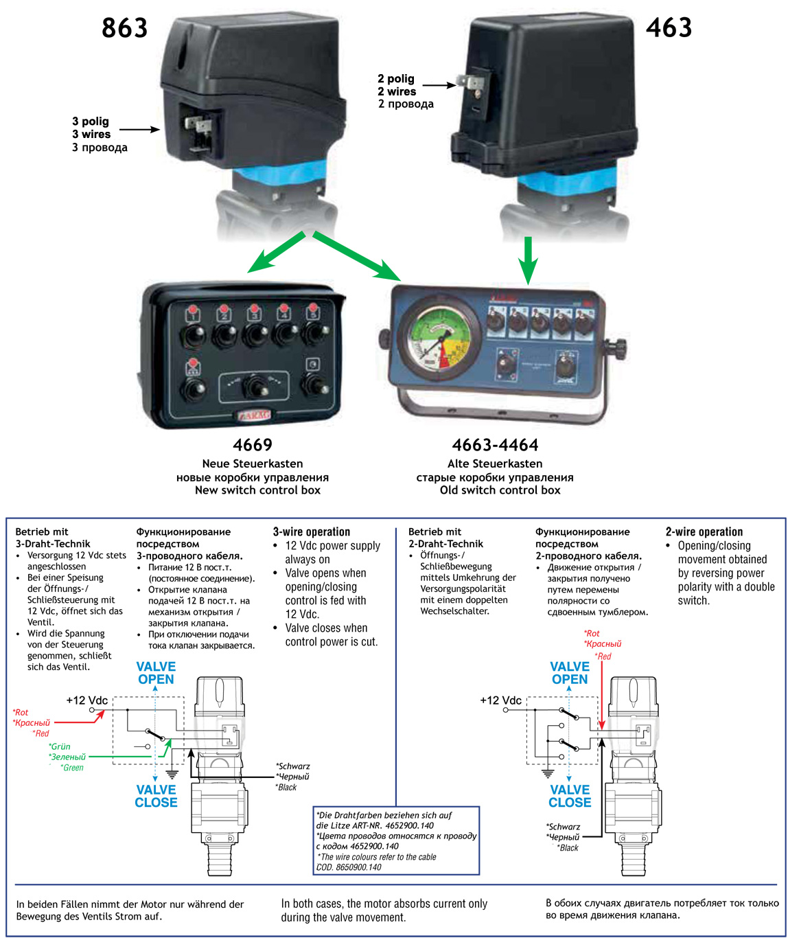 raven 440 wiring diagram raven meter boxes wiring diagram