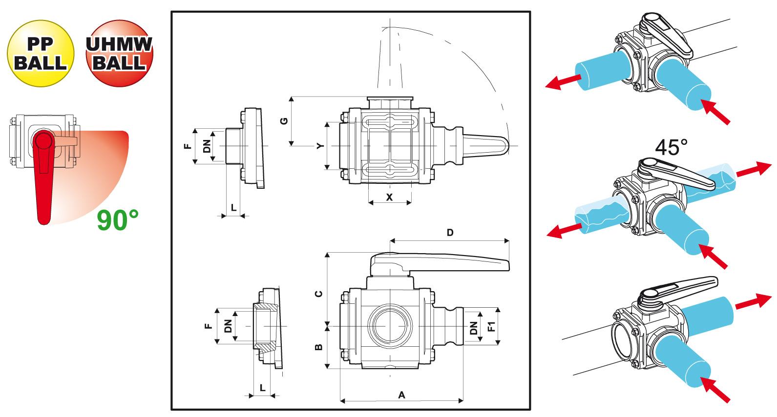 Beste 3 Wege Verkabelung Zeitgenössisch - Schaltplan Serie Circuit ...