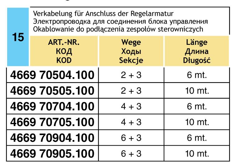 Arag Kabel für Hydraulik Steuerkasten jetzt kaufen