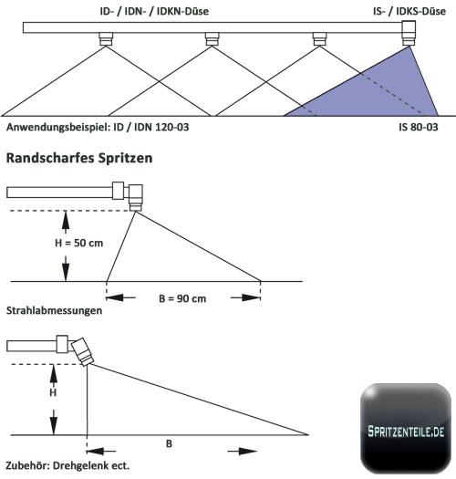 P-Line High Speed 3 Drehgelenk