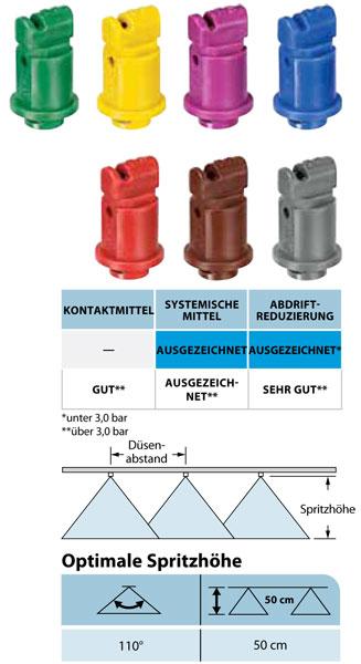 Teejet Tti Induction Flat Spray Nozzle