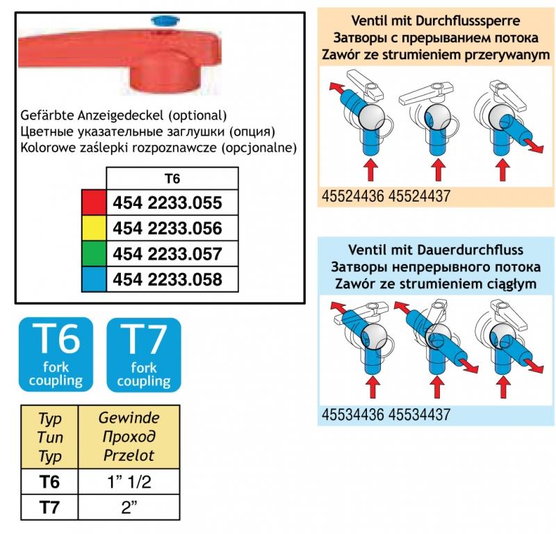 Nett 3 Wege Verdrahtungsschema Ideen - Die Besten Elektrischen ...