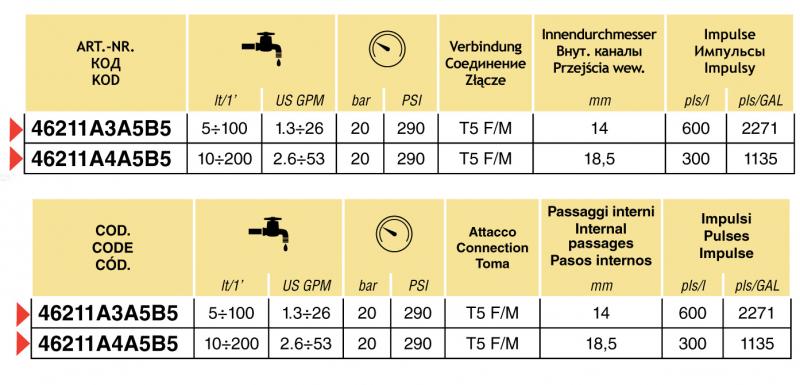 Arag Orion2 Electromagnetic Flow Meter Spritzenteile De