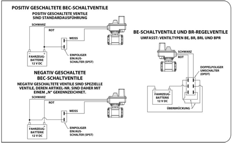 teejet electrical pressure control valve series 344b rh spritzenteile de teejet ball valve wiring TeeJet DirectoValve