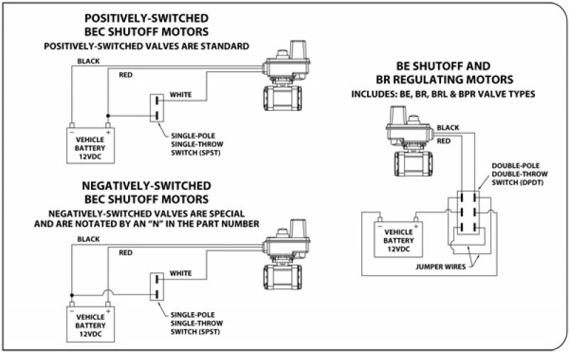 fisher control valve wiring diagram wiring diagramcontrol valve wiring  diagram 2 sg dbd de \\